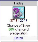 This Morning's Prediction